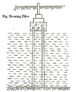 Bearing Piles