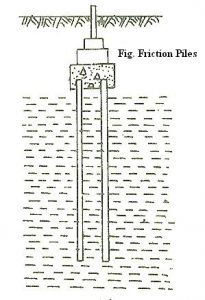 Friction Piles
