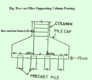 Precast Piles supporting Column footing