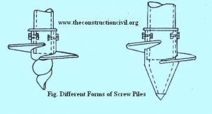 Different Forms of Screw Pile