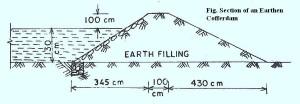 Section of an earthen cofferdam