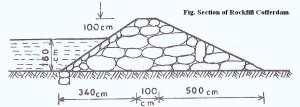 Section of Rockfill Cofferdam