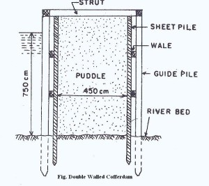 Double Walled Cofferdam