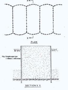 Diaphragm type Cellular Cofferdam