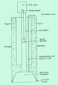 Pneumatic Caisson