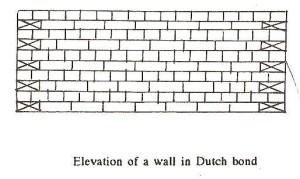 Dutch Bond