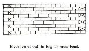 English Cross Bond
