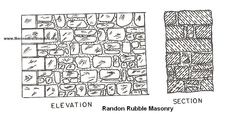 Random Rubble Masonry Photo